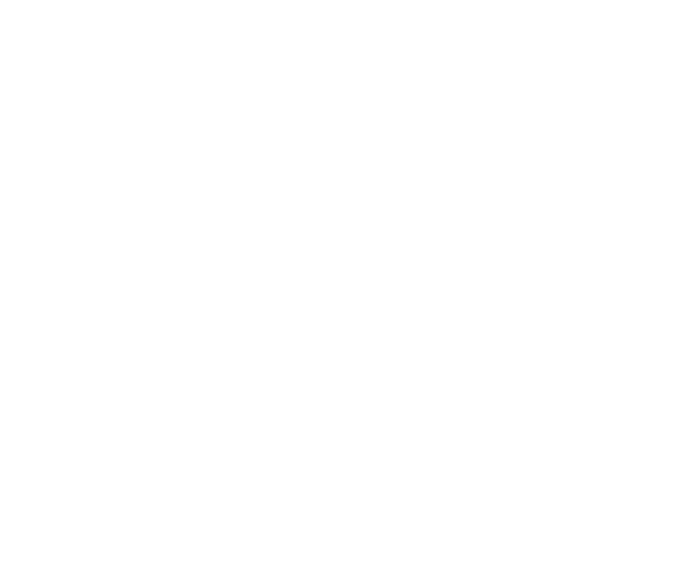 growth chart of project
